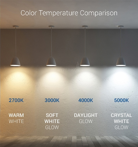 light color comparison